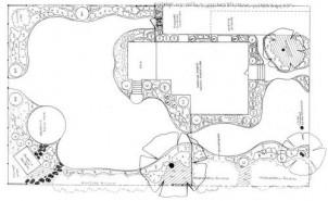 Где и чему учат в училище (пту) ландшафтного дизайна
